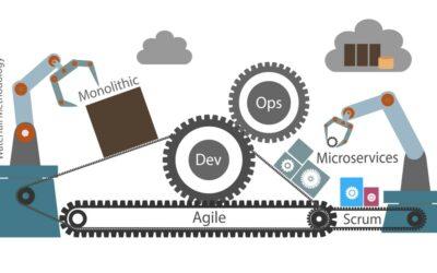 Microservicios: Agilidad y escalabilidad para el negocio